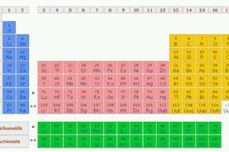 Tabel periodik ukuran besar best of pengertian sistem periodik unsur tabel periodik unsur bentuk panjang tersusun fresh best of tabel periodik unsur bentuk panjang tersusun fresh best of struktur tabel periodik unsur golongan urtaz Choice Image