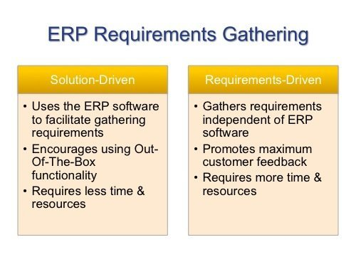 ERP Requirements Gathering