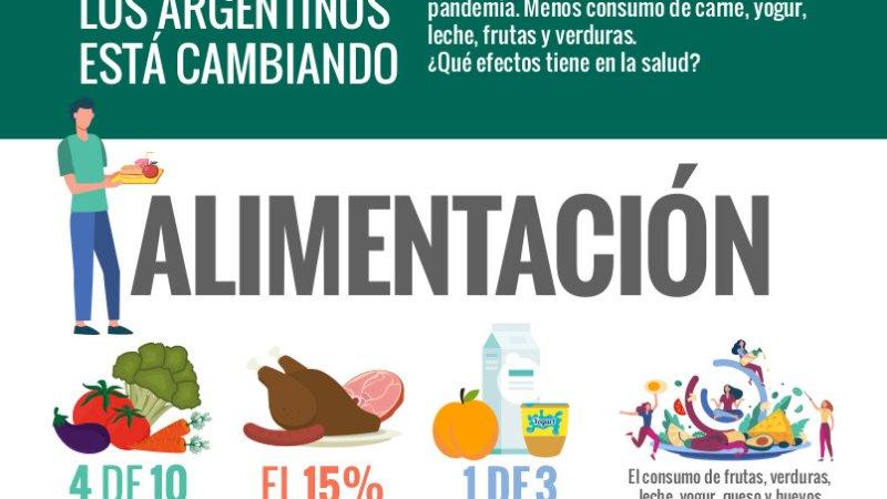 Dieta de los argentinos