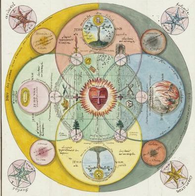 The Secret Rosicrucian Adept Alois Mailander