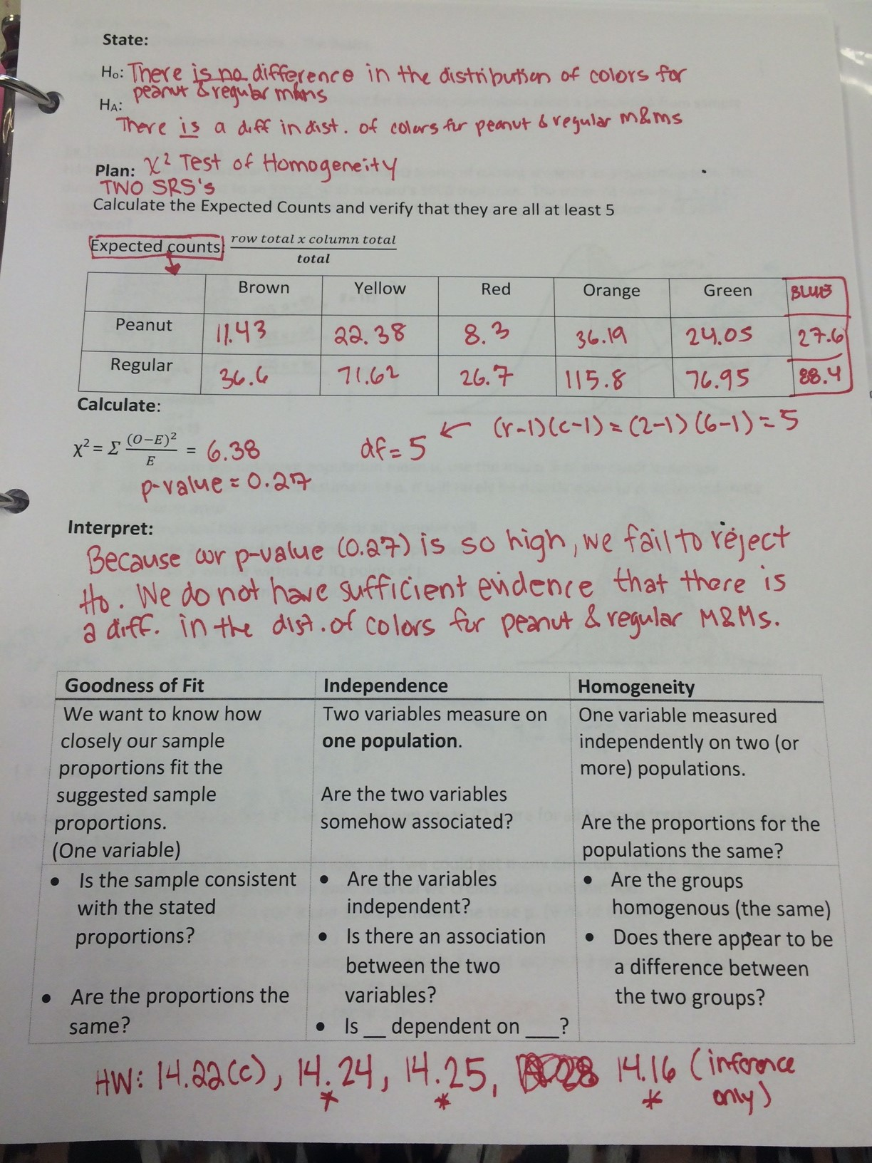Glencoe Geometry Worksheet Answer Key Chapter 11