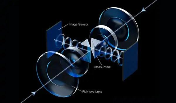 Fotocamere 360 gradi: la rivoluzione della fotografia