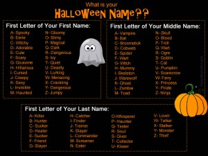 What is your Halloween name | Paparazzi party game