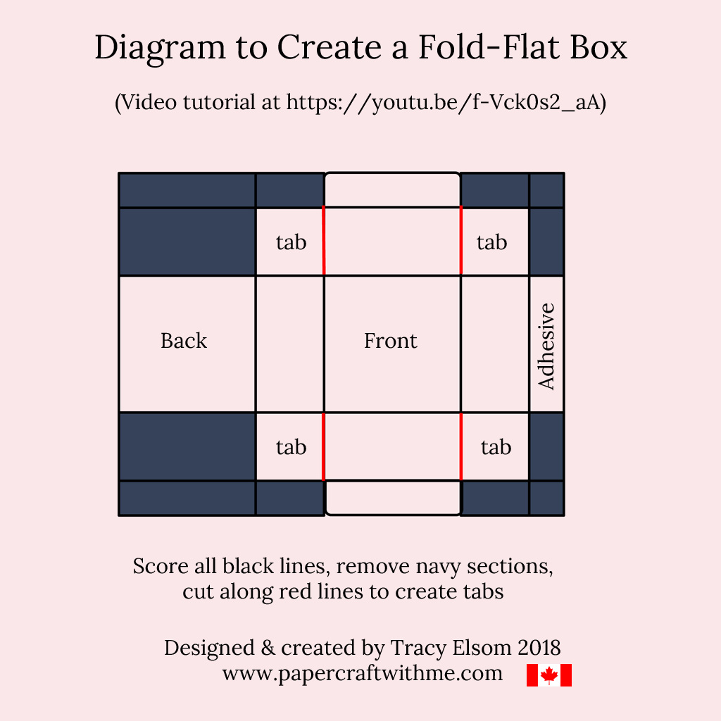 Basic layout diagram to create a fold-flat box from card.