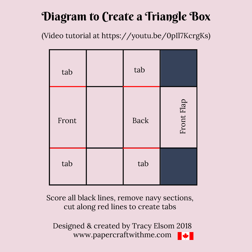 Simple diagram showing cutting and scoring for a triangle favor box.