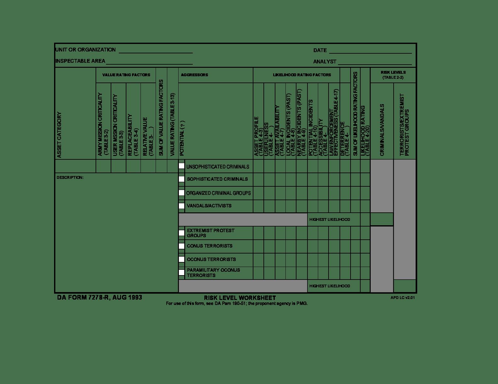 Da Form R Instructions