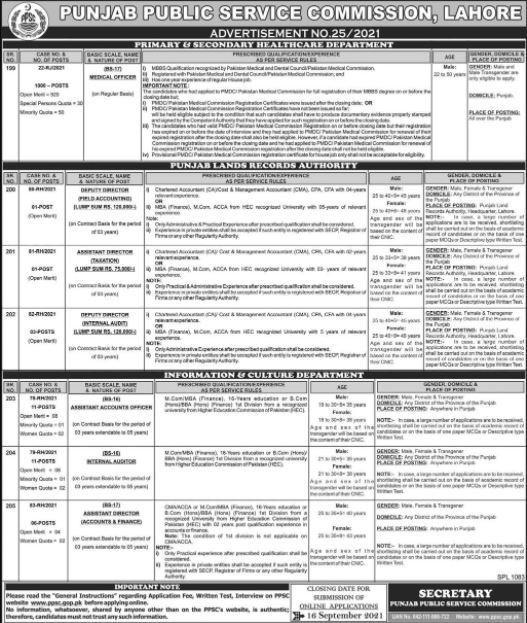 PPSC Jobs 2021 - Advertisement No 25 - Govt Jobs in Punjab