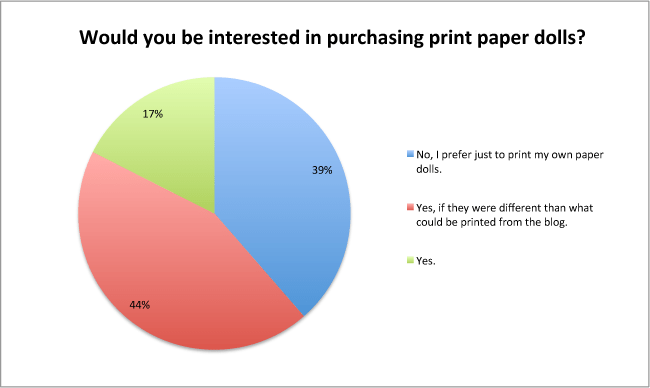 survey-print-purchasing-chart
