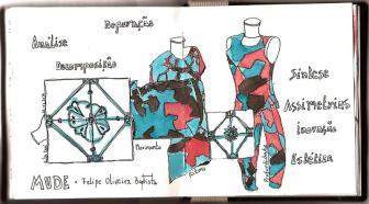 Design e Moda no MUDE
