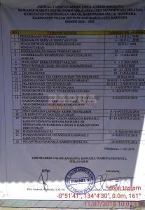 Pendaftaran Calang Bawaslu Wilayah II Papua Barat Diperpanjang