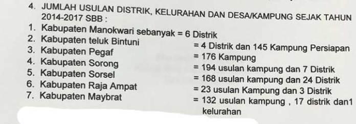 Mau Bentuk 662 Kampung, 1 Kelurahan dan 61 Distrik? Ikuti Aturannya