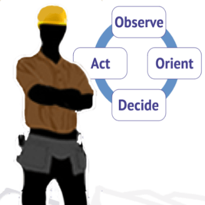 business systems observe orient decide act loop