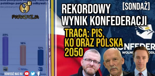 Rekordowy wynik Konfederacji. Tracą: PiS, KO oraz Polska 2050 [SONDAŻ]