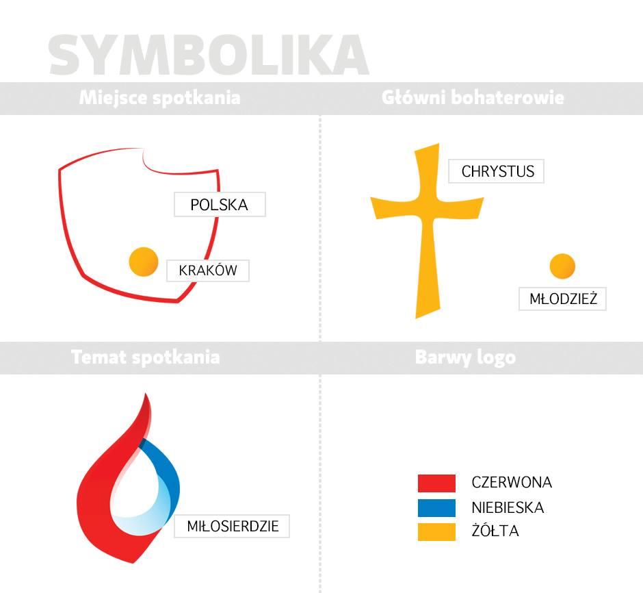 krakow 2016 opis logo