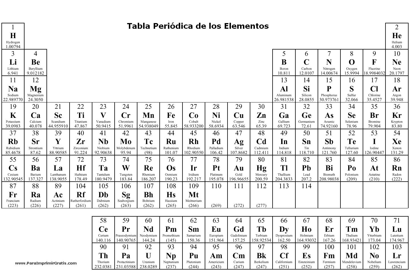 Tabla Periodica De Los Elementos
