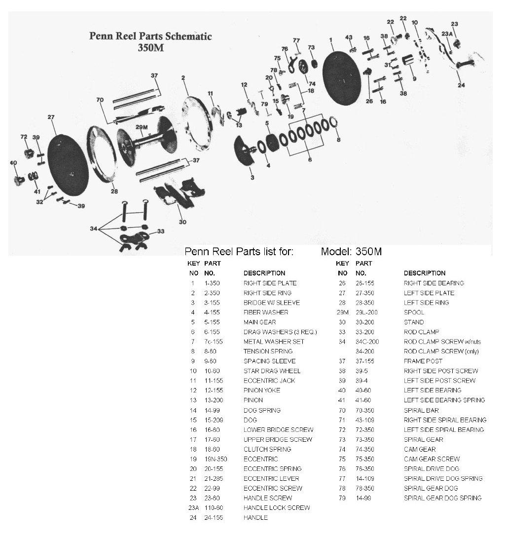 nice penn reel diagrams pictures penn reel parts diagrampenn reel parts diagram www tollebild com