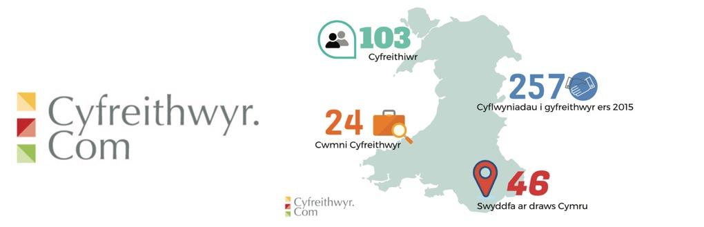 Owen John- Cyflwyno Cyfreithwyr.com