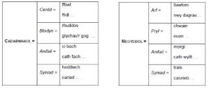 Swansea Philosophy Language bwrdd 1