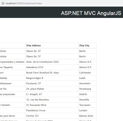 Angular JS Bind Grid Html Table from SQL in ASP.NET MVC C#