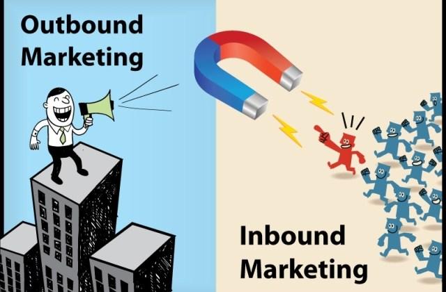 Inbound Marketing   Τι είναι;