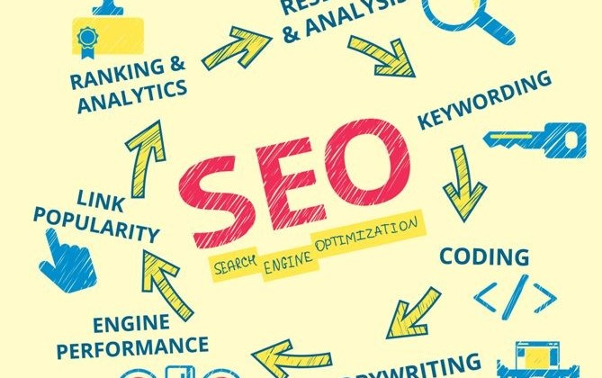 SEO-SYMVOULES-TIPS-2018