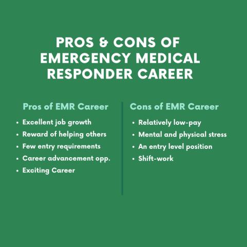 Pros & Cons of Emergency Medical Responder Career