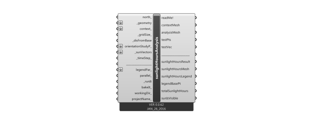 Ladybug_SunlightHours_1600x800