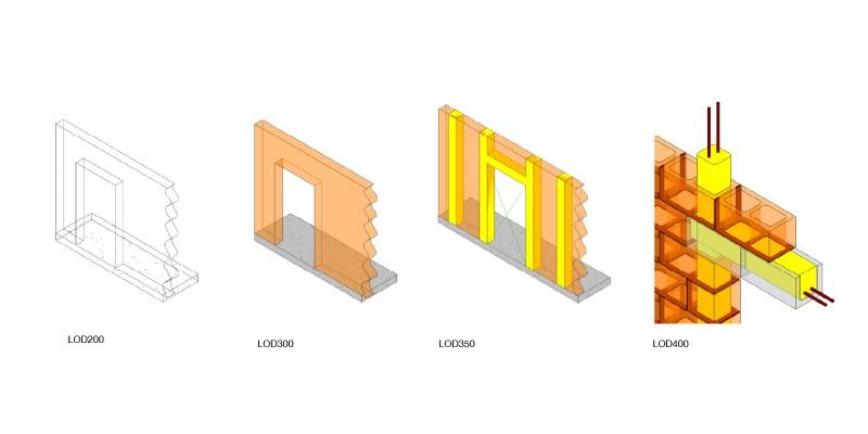 Exterior Wall Construction (Masonry), BIMForum