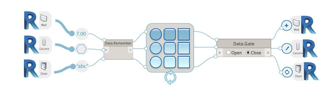 Data Remember node