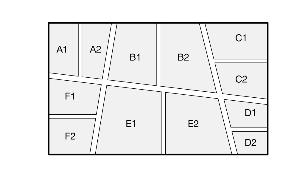 Subdivision partitions