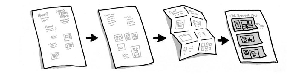 The four-step sketch