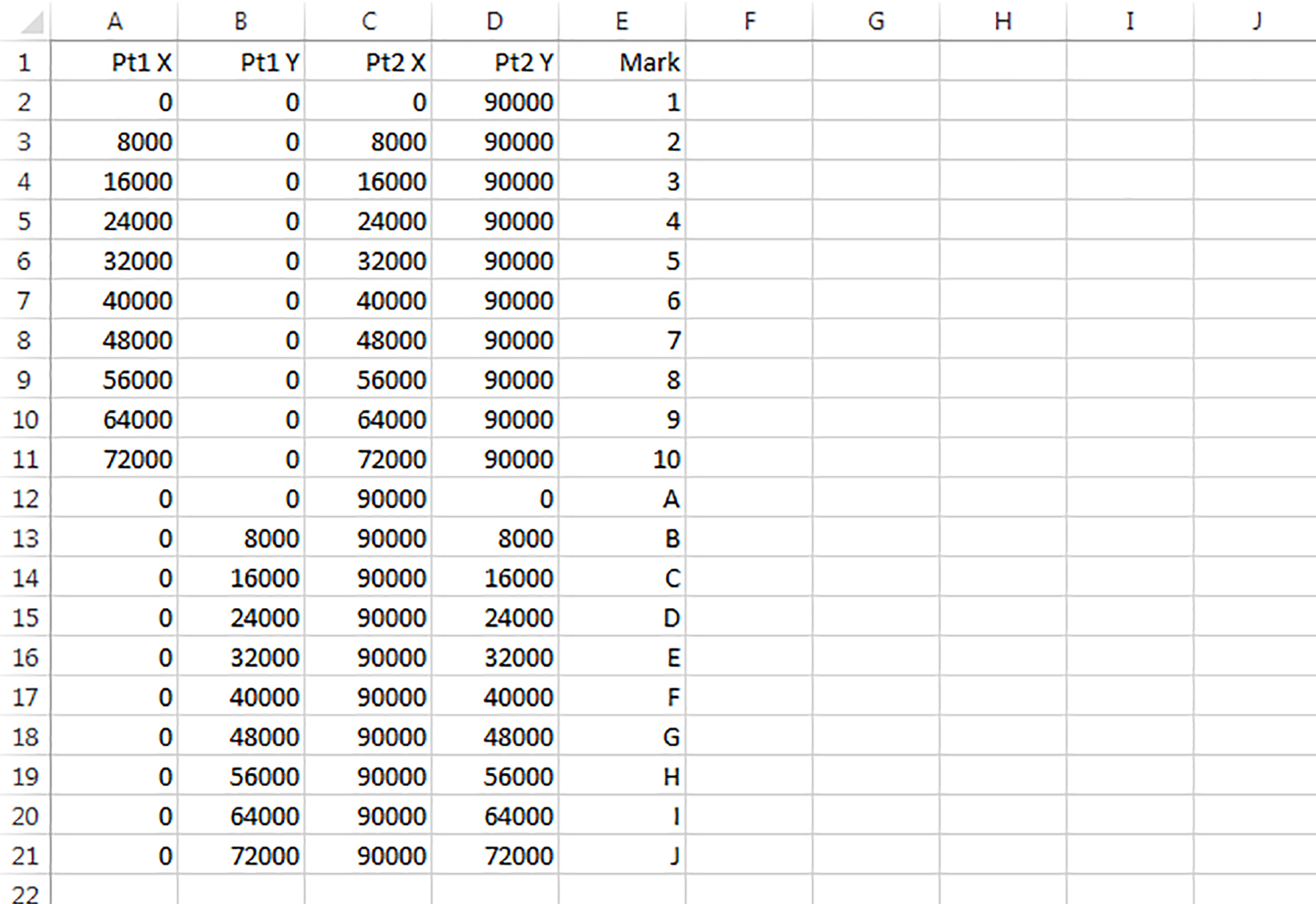 Grids From Excel