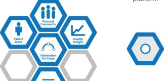 NY Care Information Gateway escolhe o InterSystems HealthShare® Patient Index
