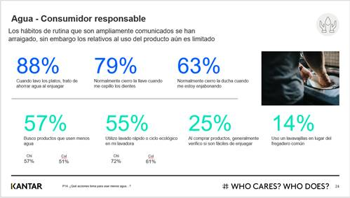 Celebração do Dia da Terra pontua importância da sustentabilidade para as marcas