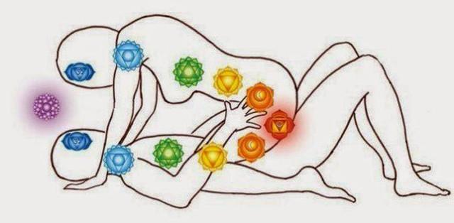 Mainai intymiąja seksualine energija