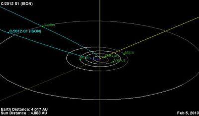 NASA: Deep Impact film la comète C/2012 S1 ISO