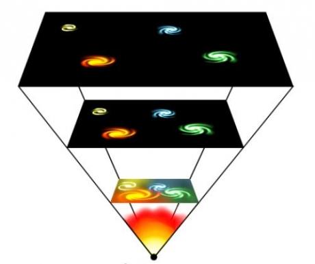 Selon des physiciens danois, l'effondrement de l'Univers a commencé