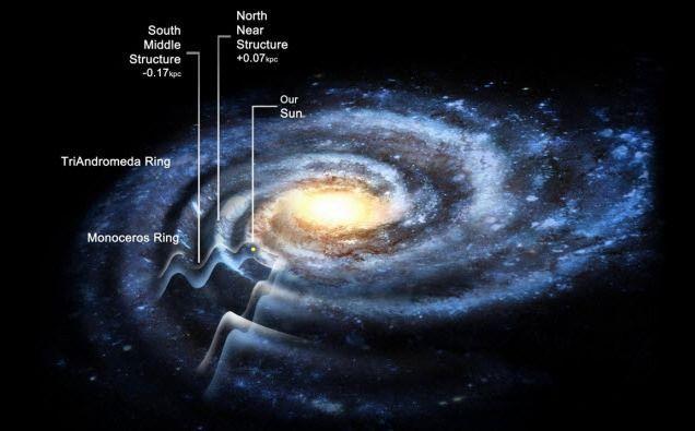La Voie lactée est au moins 50 % plus large que ce qui est généralement estimé