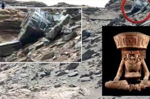 L'ancien dieu du Feu des Aztèques 'Huehueteotl' repéré sur Mars dans des photos de Curiosity