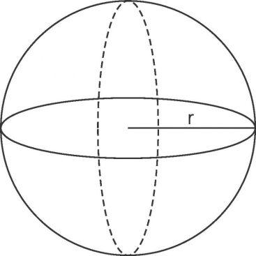 bola bentuk bangun ruang rumus