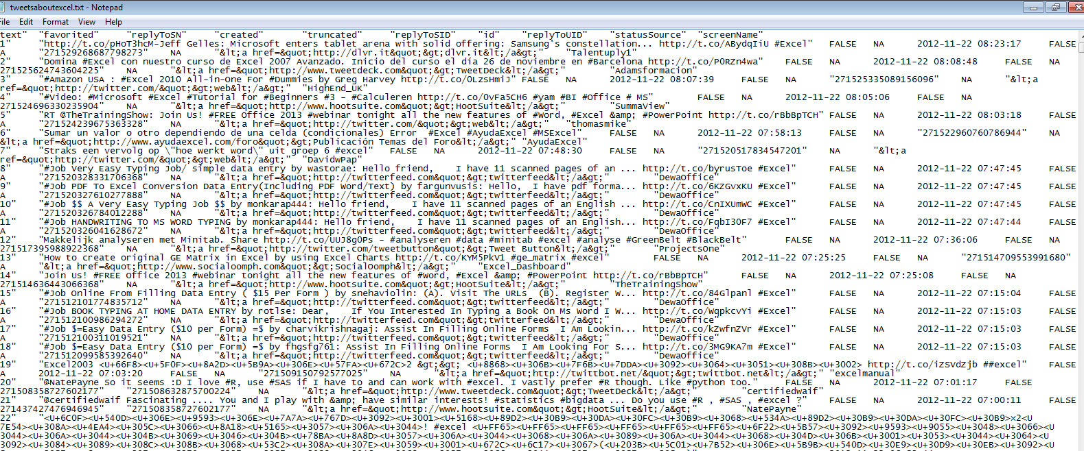 1500-tweets-r-excel-tab-delimited-rstudio-code Tab Delimited Format Example on spreadsheet format, microsoft excel format, xml format, text format, pdf format, windows help format, portable document format, rtf format, data interchange format, csv format, endnote format, ascii format, word format,
