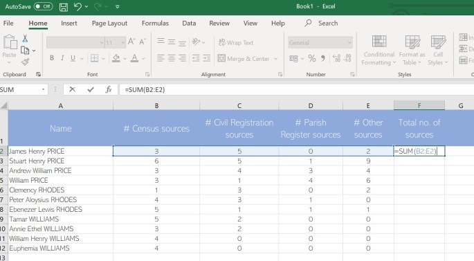 Filled spreadsheet containing data as well as names, but no totals