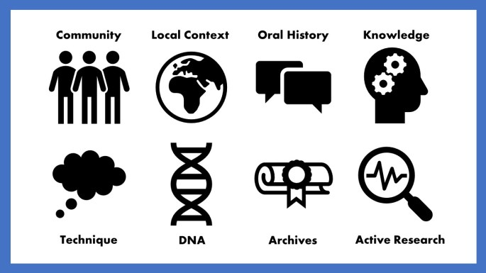 Suggested areas to choose from when making sector goals: community, local context, oral history, knowledge, technique, DNA, archives, active research