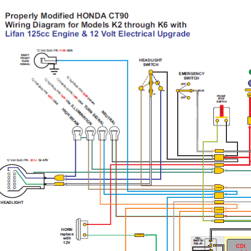 1971 honda ct90 wiring diagram 1971 image wiring 1970 honda z50 wiring diagram the wiring on 1971 honda ct90 wiring diagram