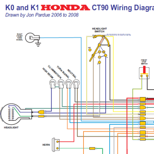 CT90 Full Color Wiring Diagram: K0 to K1  Home of the Pardue Brothers