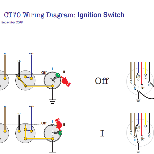 CT70 Combination Switch ?resize\\\\\\\=500%2C500\\\\\\\&ssl\\\\\\\=1 1979 honda trail 90 wiring diagram honda trail motorcycles, 1971 1968 honda trail 90 wiring diagram at highcare.asia