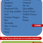 Easy Hot Lunch List