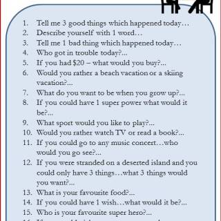 Conversation Starters with your kids via www.parentclub.ca