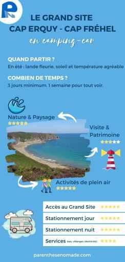 L'essentiel du Cap d'Erquy - Cap Fréhel pour voyager en camping-car