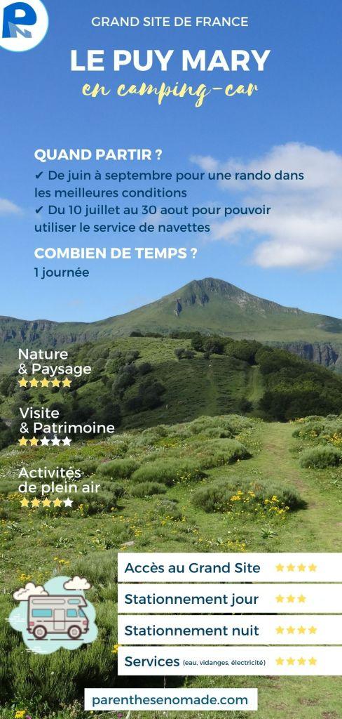 L'essentiel à savoir pour se rendre au Puy Mary en camping-car